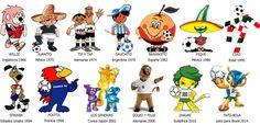 FIFA World Cup Mascots, from 1966-2014 (En Español).