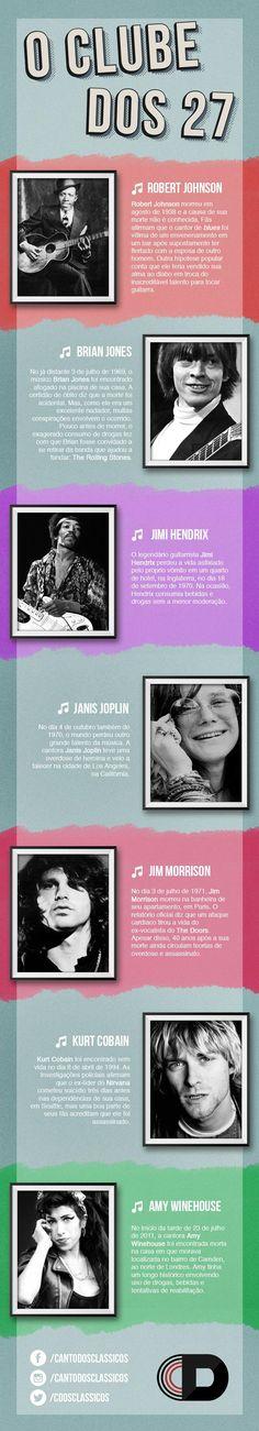 CCL - Cinema, Café e Livros: 7 grandes nomes da Música que morreram aos 27 anos...