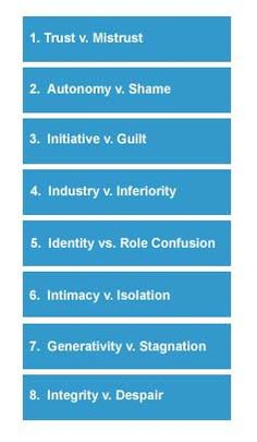 intimacy vs isolation essays