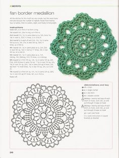 Crochet flowers with diagram #36