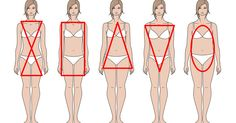 How To Lose Weight FAST By Figuring Out Your Body Type First