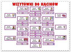 Starter nauczyciela przedszkola - czyli nauczycielski MUST HAVE! Periodic Table, Words, Periodic Table Chart, Periotic Table, Horse