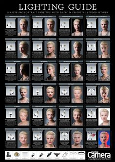 Ultimate Lighting Guide For Photographers In One Infographic