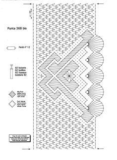 Archivo de álbumes Bobbin Lacemaking, Bobbin Lace Patterns, Cutwork, Tatting, Needlework, Album, Crochet, Arizona, Design Ideas