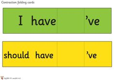 Risultati immagini per how to make a grammar foldable Primary Classroom Displays, Ks2 Classroom, Punctuation Posters, Grammar And Punctuation, Teachers Pet, Teaching Writing, Home Schooling, Word Work, Literacy