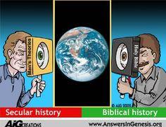 creation evolution - Google Search