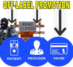 Will FDA Open a Path to Off-Label Promotion from Pharma to Payers & Not Patients or Providers? Regulatory Affairs, Medical Information, Product Label, Clinic, Promotion, Health Care, Fun, Lol, Funny