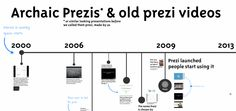 See what Prezi looked like when if first started. A history timeline of old videos as Prezi was being developed