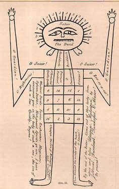 W. Ahrens and Alfred Maaß | Etwas von magischen Quadraten in Sumatra und Celebes (1616)