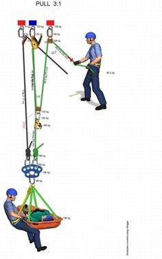 VRigger, software para trabajos verticales | Granvertical