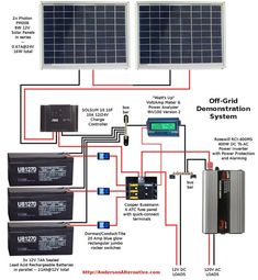 basic wire diagram of a solar electric system gratitude home rh pinterest com solar wiring diagram pdf solar wiring diagram for caravan