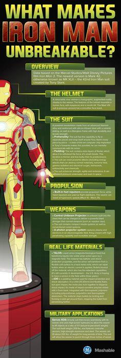 Unbreakable Iron Man