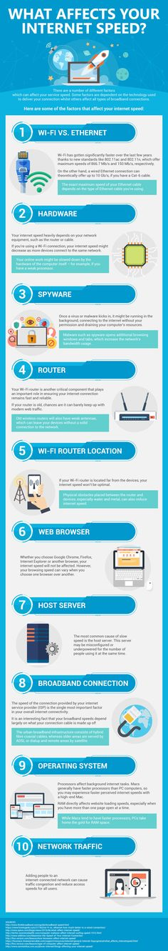 What Affects Your Internet Speed Infographic   #infographicsarchive