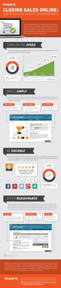 Closing the Sale: How to Increase Website Conversion Rates www.socialmediamamma.com