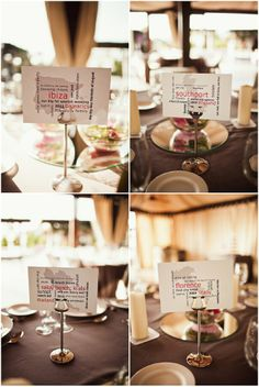 Top Tips – Table Names and Numbers