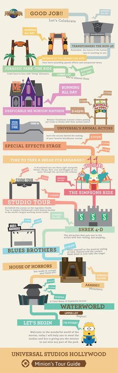 Universal studios Hollywood Infographic