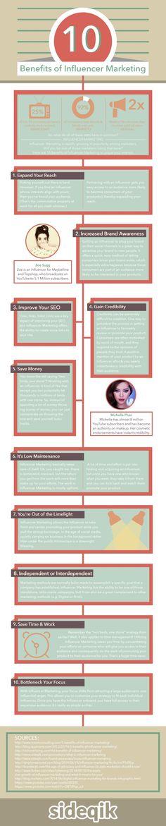 10 Benefits of Influencer Marketing - Infographic | Digital Marketing