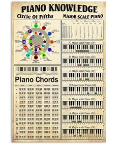 Piano Knowledge shirts, apparel, posters are available at Eroltop. Piano Lessons, Music Lessons, Vocal Lessons, Music Store, Music Theory, Piano Music, Music Guitar, Useful Life Hacks, Music Education