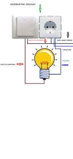 Esquemas eléctricos: interruptor con enchufe