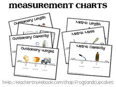Here's a series of charts that have examples of each unit of measurement for (US customary and metric) capacity, weight, mass and length.