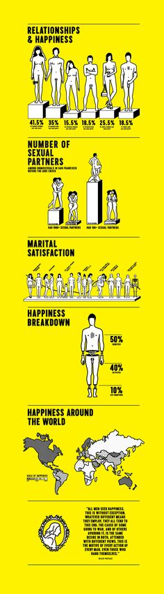 The Happy Show Illustrations by Verena Michelitsch, via Behance