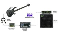 Bass Guitar Rocks Bass Rig Diagram Bass Gear Diagrams