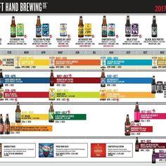 Left Hand Brewery 2017 RELEASE SCHEDULE #beerschedule #CraftBeer #cheers #2017