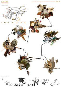 collage diagram                                                                                                                                                                                 More
