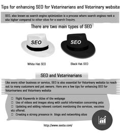 search engine optimization is a process where search engines rank a site higher compared to other sites for a search Enquiry.