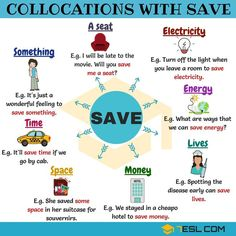 Common English Collocations with the Word SAVE - ESLBuzz Learning English English Prepositions, English Verbs, English Vocabulary Words, Learn English Words, English Phrases, English Grammar, English Tips, English Fun, English Writing