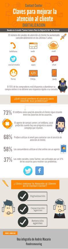 Claves para mejorar la atencion cliente #infografia