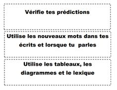 cartes_stratégies_vocabulaire.pdf School Ideas, Math Equations, French, Reading, New Words, Diagram, Vocabulary, Cards, French People