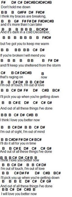 The Kids Aren T Alright Lyrics Tab