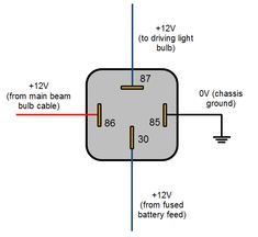 great wiring diagram for horn relay horn relay simple wiringautomotive relay guide 12 volt planet