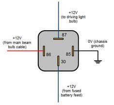 91 f350 7 3 alternator wiring diagram