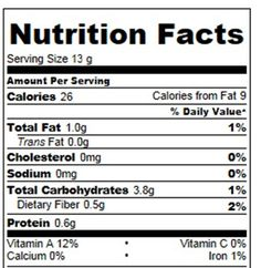 WW Points (new system): 1 point Nutrition information, above, does include the oil. The yield on the recipe will depend on your preference in terms of size- you can make mini cookie dough balls, large cookie dough balls, or even flattened cookies. Info was calculated based on 21 smaller cookie dough balls.