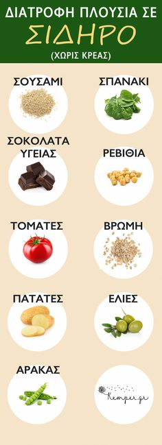 Food Science And Nutrition Info: 2871199173 Best Nutrition Apps, Pizza Nutrition Facts, Kids Nutrition, Superfoods, Healthy Tips, Healthy Snacks, Health Diet, Health Fitness, Healthy Dieting