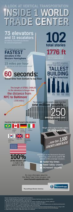 Infographic I designed about One World Trade Center.