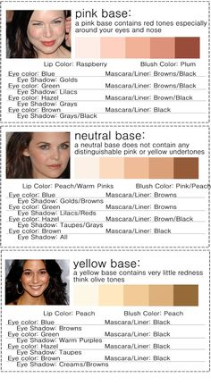Makeup color tips for skin color.