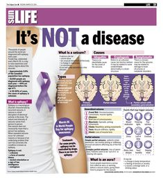 Thousands of people around the world are diagnosed with epilepsy every year. Purple Day, celebrated every March 26, is a day to raise awareness and reduce stigma about the disorder.