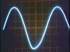 Physics of sound.- fun video about sound waves for the Entertainment Junior badge
