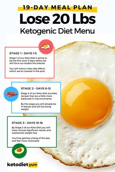 Looking for a simple, easy ketogenic diet meal plan to start? Here's a low-carb keto diet plan with recipes, tips and tricks to help you reach ketosis, lose weight and burn fat in 1 week. Ketogenic Diet Meal Plan, Keto Diet Guide, Diet Meal Plans, Ketogenic Diet Plan, Keto Meal Plan, Low Fat Diets, High Fat Foods, No Carb Diets, Diet Food List