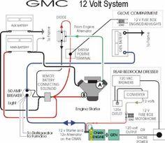 bovee idiots guide gmc mh pinterest gmc motorhome, gmc 1974 GMC Motorhome Wiring Diagram 12 volt wiring and battery tray