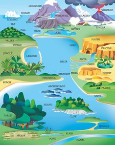 Geography For Kids, Geography Activities, Geography Map, Geography Lessons, Teaching Geography, Physical Geography, World Geography, Science Lessons, Science Education