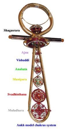 Essential secrets to chakra balance