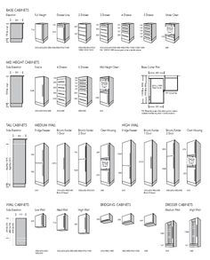 Kitchen Cabinet Dimensions | Good to know