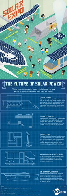The Future Of Solar Power #Infographic #Technology #SolarPower