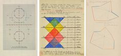 <p>Pages from Paul Klee's notes. Images via Zentrum Paul Klee.</p>