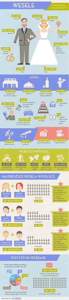 ŚLUB na Stylowi.pl