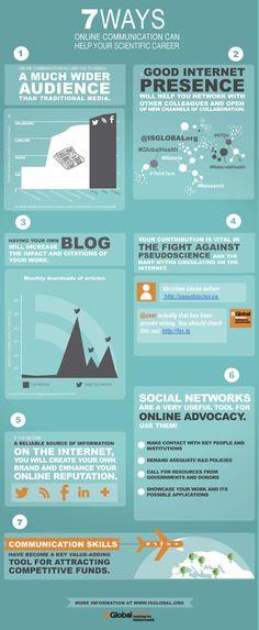 7 Ways Online Communication Can Help Your Scientific Career